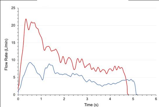 nip-graph